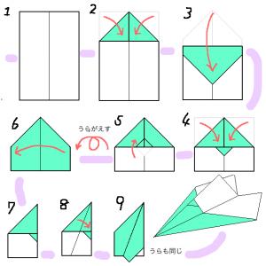 ★おうち時間★折り紙製作(ひこうき)