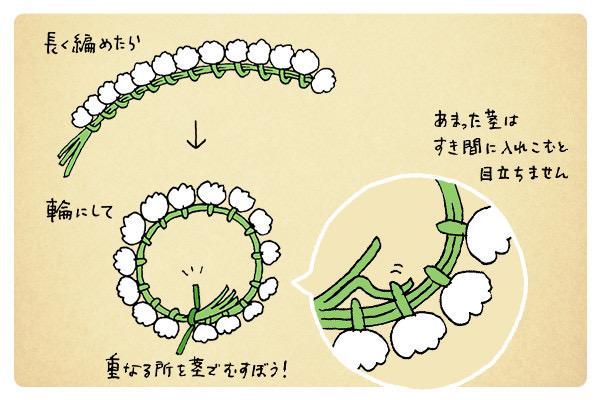 ★おうち時間★花冠作り